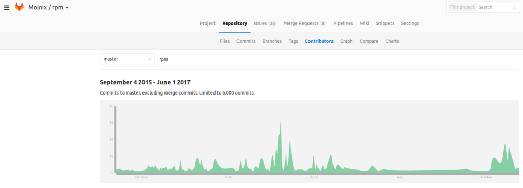 GitLab screenshot
